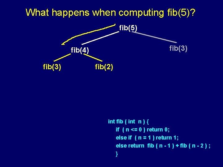 What happens when computing fib(5)? fib(5) fib(3) fib(4) fib(3) fib(2) int fib ( int