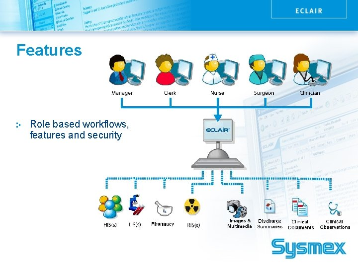 Features Role based workflows, features and security