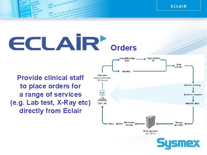 Orders Provide clinical staff to place orders for a range of services (e. g.