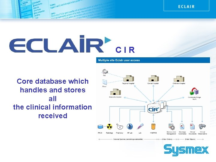 CIR Core database which handles and stores all the clinical information received