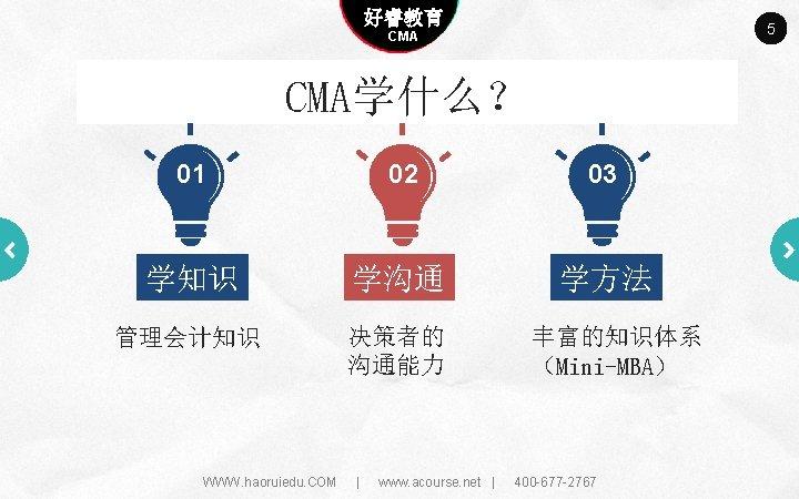 Company name 好睿教育 Company slogan here 5 CMA学什么? 01 02 03 学知识 学沟通 学方法