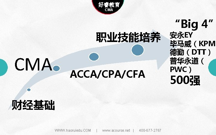 Company name 好睿教育 Company slogan here CMA 职业技能培养 CMA ACCA/CPA/CFA 财经基础 WWW. haoruiedu. COM