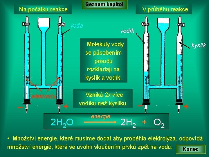 Seznam kapitol Na počátku reakce voda V průběhu reakce vodík Molekuly vody se působením