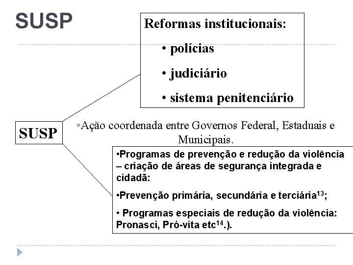 SUSP Reformas institucionais: • polícias • judiciário • sistema penitenciário SUSP • Ação coordenada