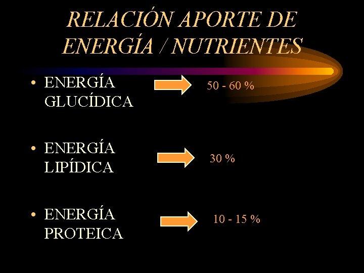 RELACIÓN APORTE DE ENERGÍA / NUTRIENTES • ENERGÍA GLUCÍDICA 50 - 60 % •