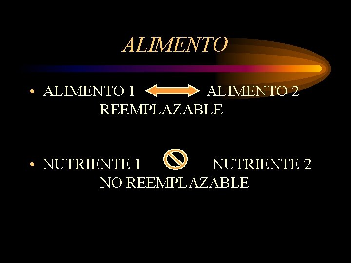 ALIMENTO • ALIMENTO 1 ALIMENTO 2 REEMPLAZABLE • NUTRIENTE 1 NUTRIENTE 2 NO REEMPLAZABLE