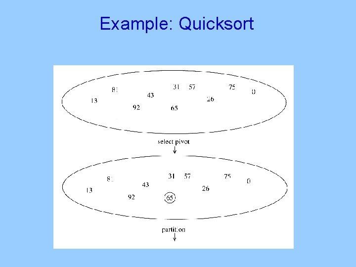 Example: Quicksort