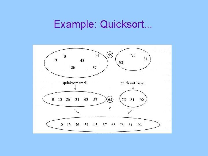 Example: Quicksort. . .
