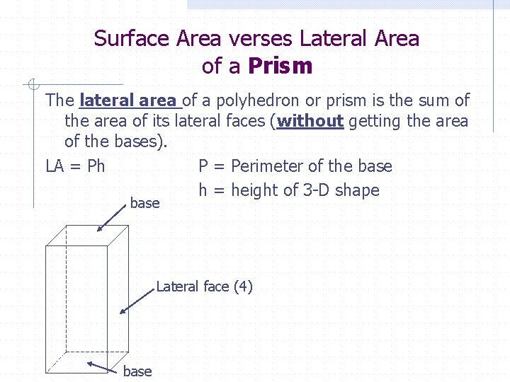 Surface Area verses Lateral Area of a Prism The lateral area of a polyhedron