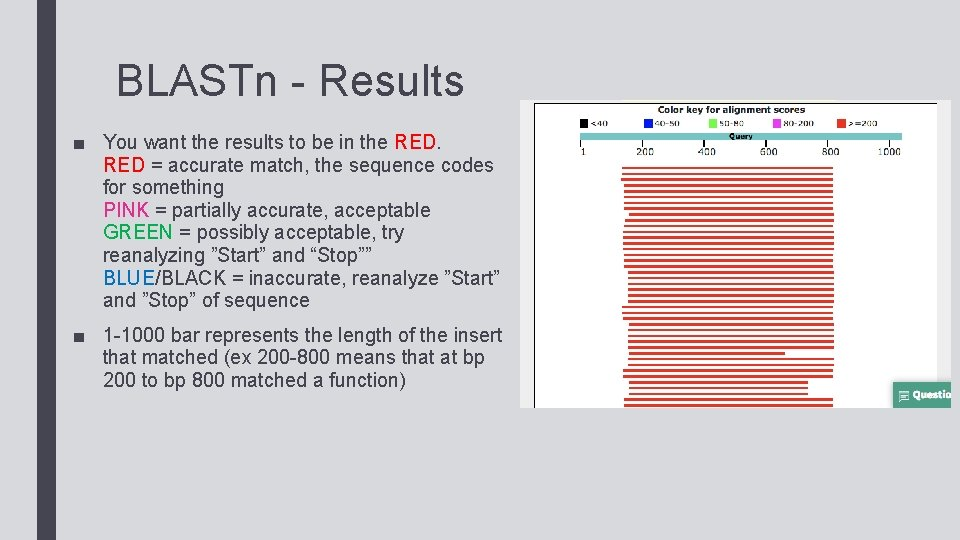 BLASTn - Results ■ You want the results to be in the RED =