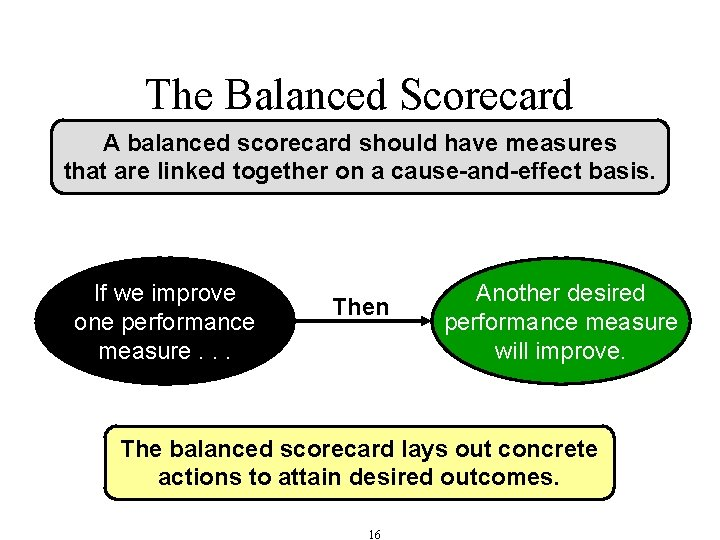 The Balanced Scorecard A balanced scorecard should have measures that are linked together on