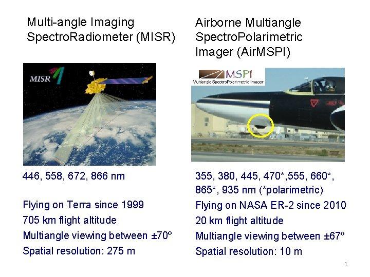 Multi-angle Imaging Spectro. Radiometer (MISR) Airborne Multiangle Spectro. Polarimetric Imager (Air. MSPI) 446, 558,