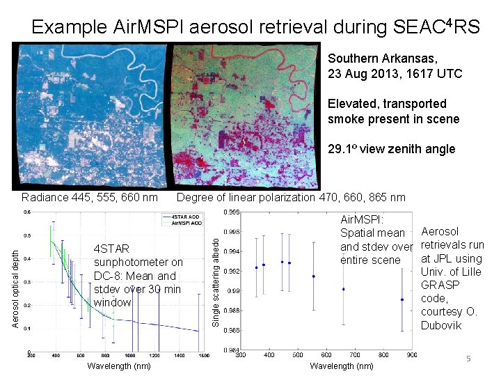 Example Air. MSPI aerosol retrieval during SEAC 4 RS Southern Arkansas, 23 Aug 2013,