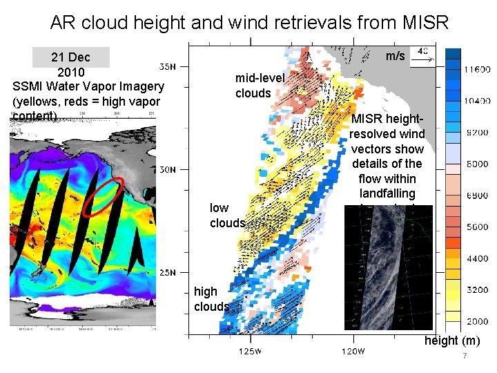 AR cloud height and wind retrievals from MISR m/s 21 Dec 2010 SSMI Water