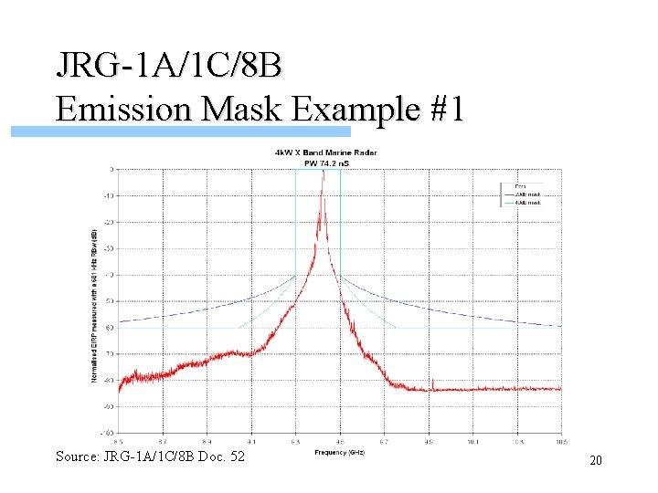 JRG-1 A/1 C/8 B Emission Mask Example #1 Source: JRG-1 A/1 C/8 B Doc.