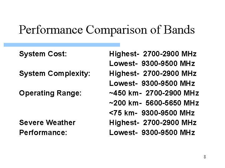 Performance Comparison of Bands System Cost: System Complexity: Operating Range: Severe Weather Performance: Highest-