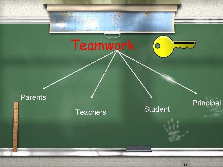 Teamwork Parents Teachers Student Principal