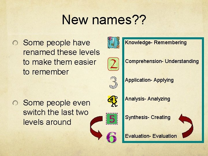 New names? ? Some people have renamed these levels to make them easier to