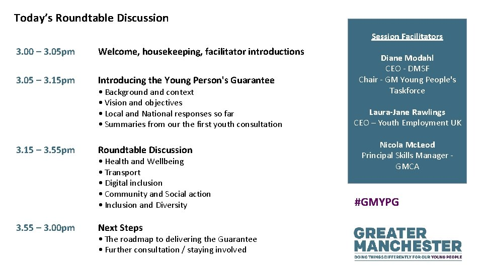 Today's Roundtable Discussion Session Facilitators 3. 00 – 3. 05 pm Welcome, housekeeping, facilitator