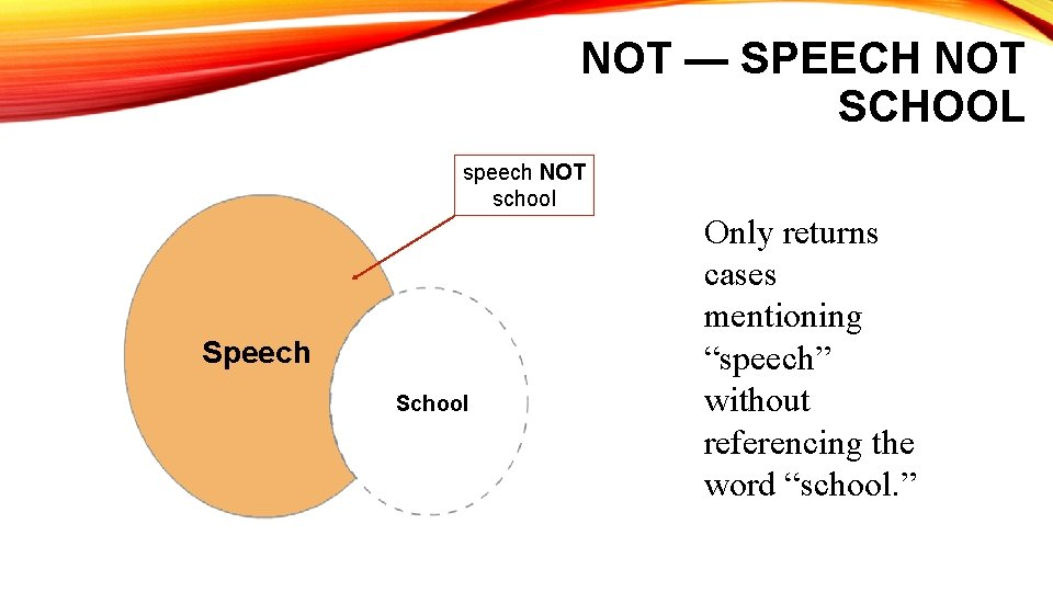 NOT — SPEECH NOT SCHOOL speech NOT school Speech School Only returns cases mentioning