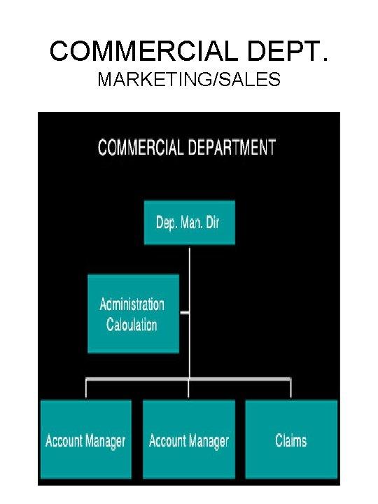 COMMERCIAL DEPT. MARKETING/SALES