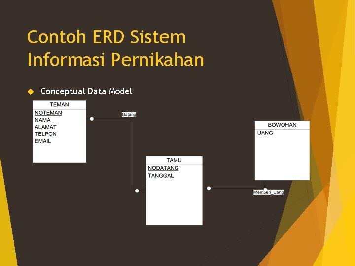 Contoh ERD Sistem Informasi Pernikahan Conceptual Data Model