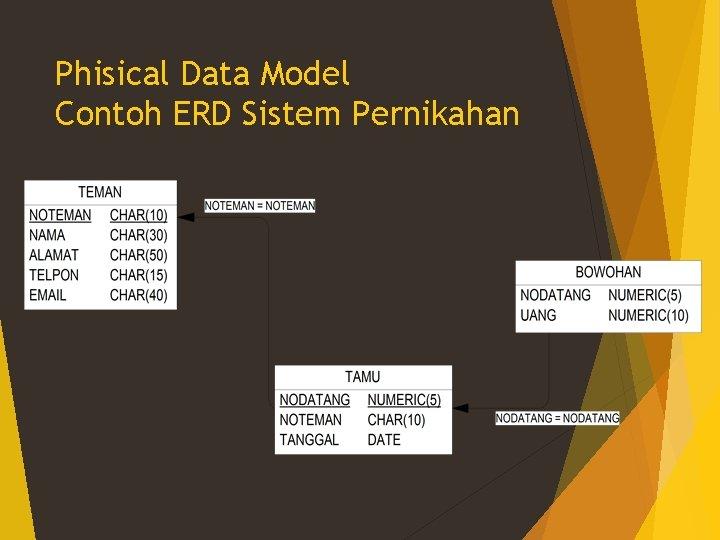 Phisical Data Model Contoh ERD Sistem Pernikahan