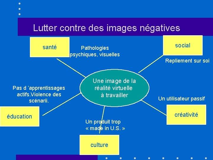 Lutter contre des images négatives santé Pathologies psychiques, visuelles social Repliement sur soi Pas