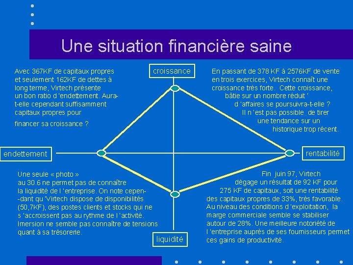 Une situation financière saine Avec 367 KF de capitaux propres et seulement 162 KF