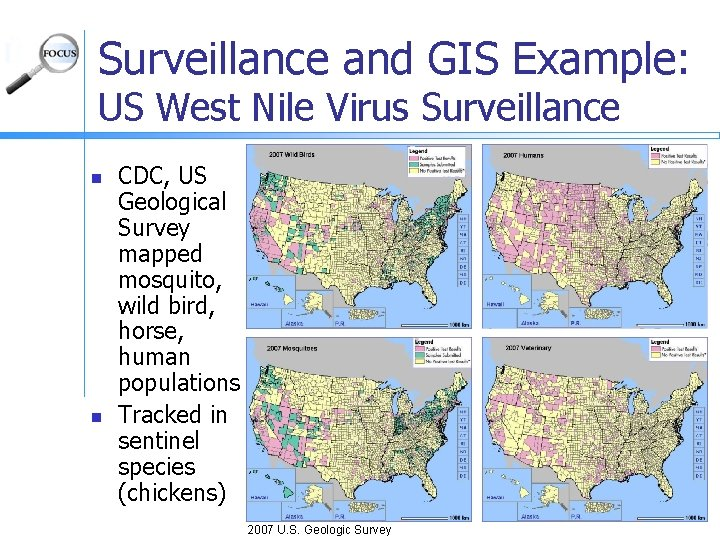 Surveillance and GIS Example: US West Nile Virus Surveillance n n CDC, US Geological