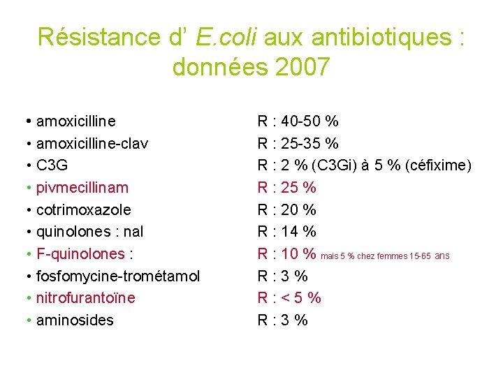Résistance d' E. coli aux antibiotiques : données 2007 • amoxicilline-clav • C 3