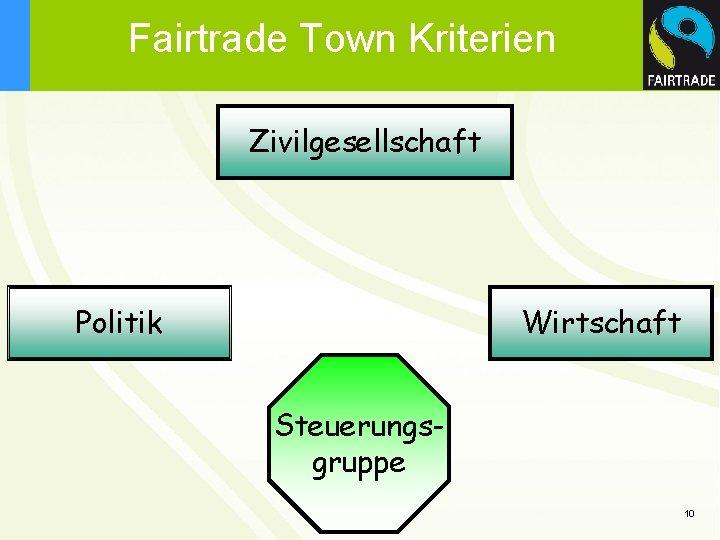 Fairtrade Town Kriterien Zivilgesellschaft Politik Wirtschaft Steuerungsgruppe 10
