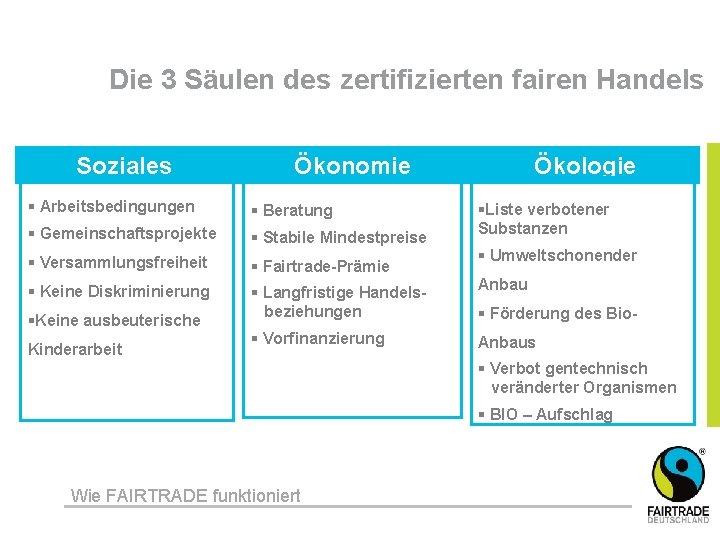 Die 3 Säulen des zertifizierten fairen Handels Soziales Ökonomie So Ökologie § Arbeitsbedingungen §