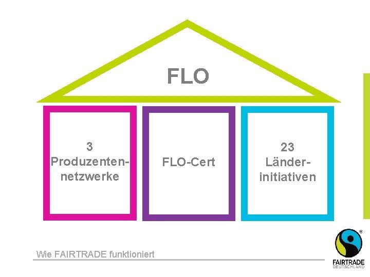 FLO 3 Produzentennetzwerke Wie FAIRTRADE funktioniert FLO-Cert 23 Länderinitiativen