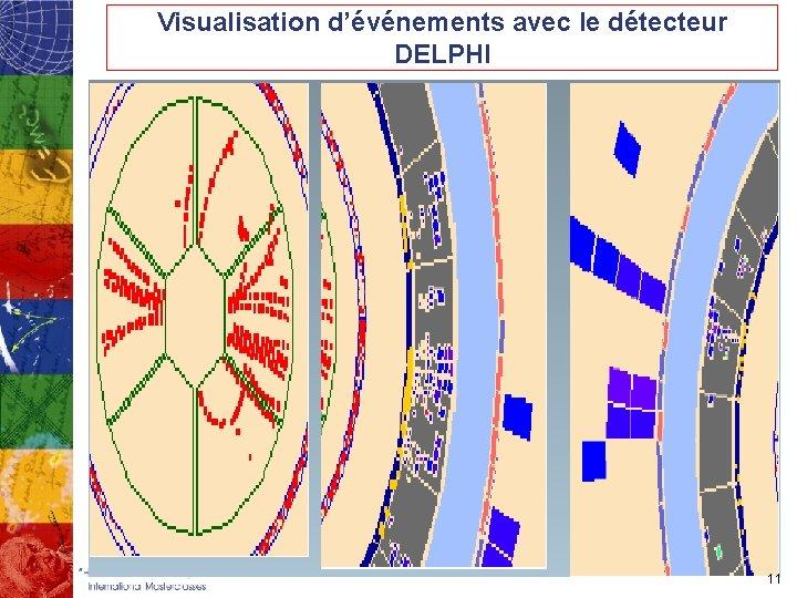Visualisation d'événements avec le détecteur DELPHI 11