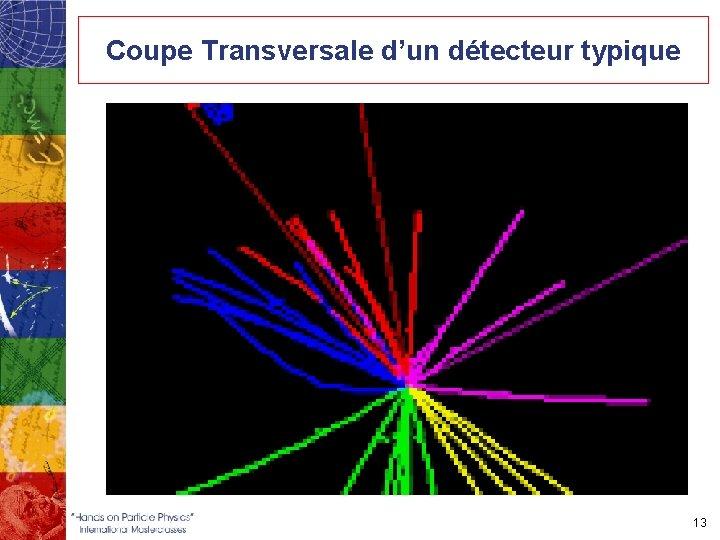 Coupe Transversale d'un détecteur typique 13
