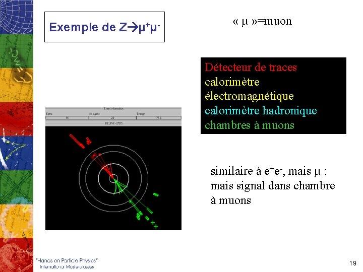 Exemple de Z µ+µ- « µ » =muon Détecteur de traces calorimètre électromagnétique calorimètre
