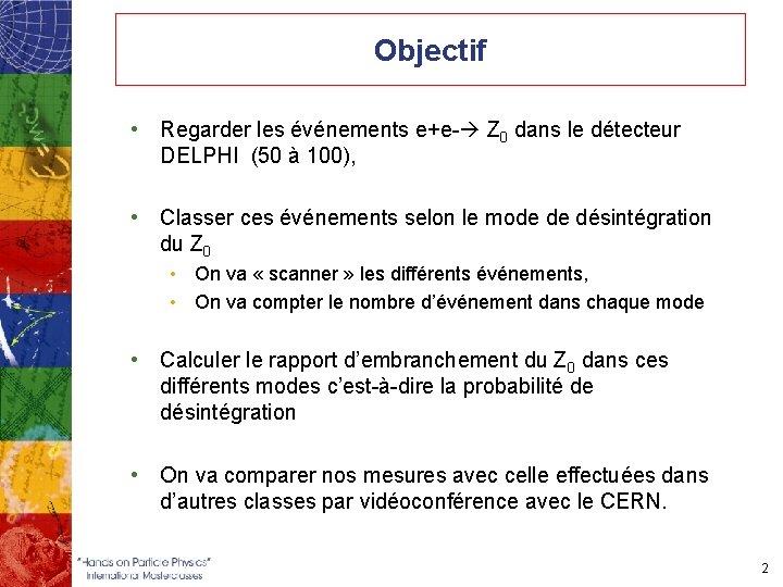Objectif • Regarder les événements e+e- Z 0 dans le détecteur DELPHI (50 à
