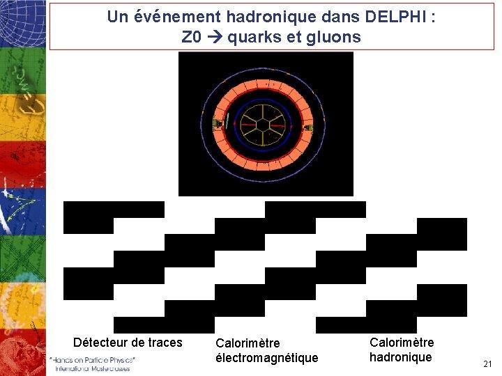 Un événement hadronique dans DELPHI : Z 0 quarks et gluons Détecteur de traces