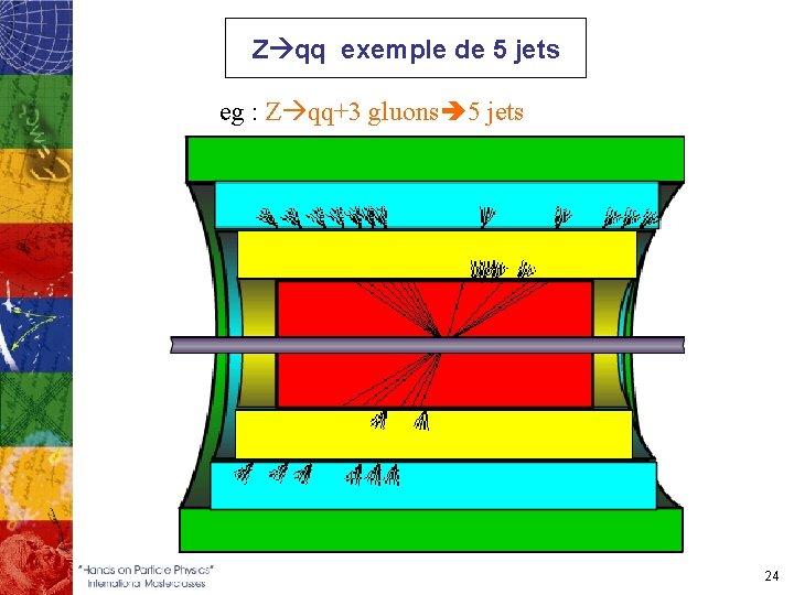 Z qq exemple de 5 jets eg : Z qq+3 gluons 5 jets 24
