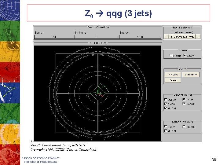 Z 0 qqg (3 jets) 38