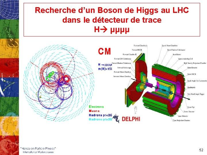Recherche d'un Boson de Higgs au LHC dans le détecteur de trace H μμμμ