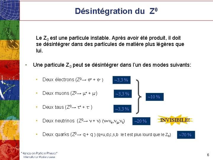 Désintégration du Z 0 Le Z 0 est une particule instable. Après avoir été
