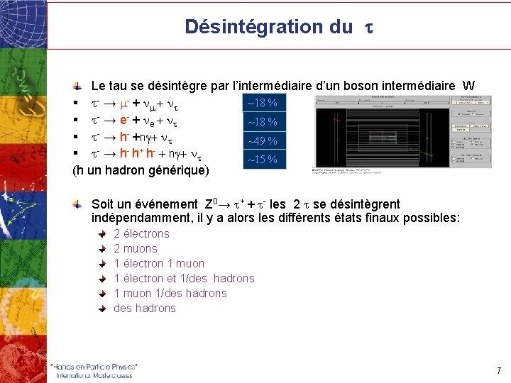 Désintégration du t Le tau se désintègre par l'intermédiaire d'un boson intermédiaire W ~18