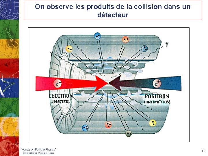 On observe les produits de la collision dans un détecteur 8