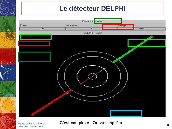 Le détecteur DELPHI C'est complexe ! On va simplifier 9