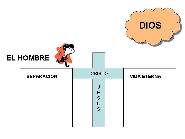 DIOS EL HOMBRE SEPARACION CRISTO J E S U S VIDA ETERNA