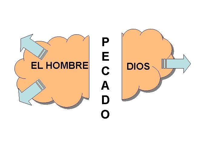 EL HOMBRE P E C A D O DIOS