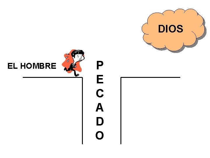 DIOS EL HOMBRE P E C A D O
