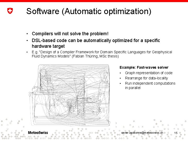 Software (Automatic optimization) • Compilers will not solve the problem! • DSL-based code can